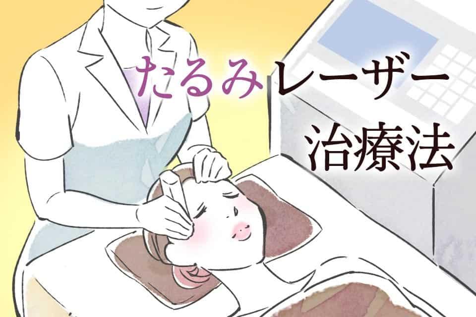たるみレーザー治療法